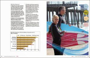Pismo Beach - Marketing Plan - Book Design
